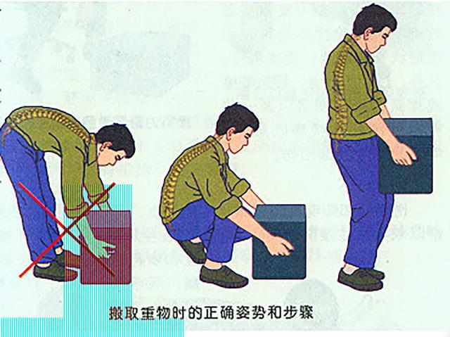 如果搬砖工人每天喝1勺蛋白粉,他们的肌肉会变得有多强壮?