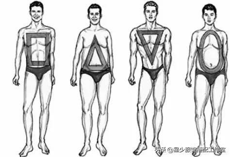 男人嫉妒,女人花痴的肌肉男,竟是西装困难户?显型只需这3点